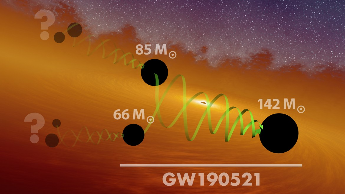 GW190521 Massive Merger Art Annotated
